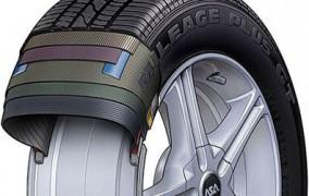 Aké informácie by ste mali vedieť o vašich pneumatikách?