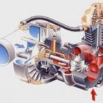 kompresor princip