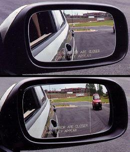Asférické spätné zrkadlo