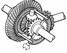 mechanicka-uzvierka-diferencialu