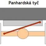 panhardska_tyc