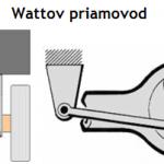 wattov_priamovod