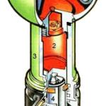 plyno-kvapalinova_jednotka