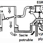 EGR_ventil