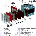Konstrukcia_oloveneho_akumulatora