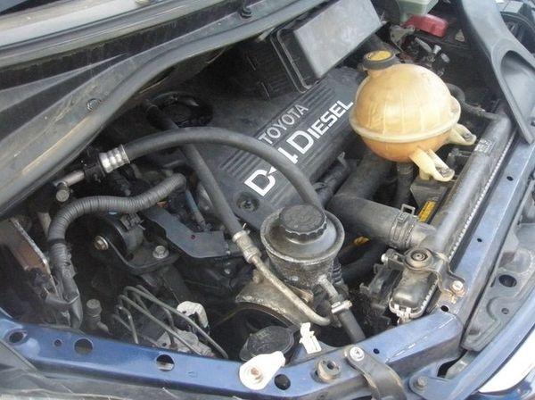 Toyota Previa I a II (1990-2000-2005) - recenzia a skúsenosti ... 384efbbfb22