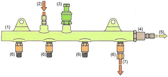 Tlakovy Zasobnik Rail Regulator Tlaku Snimac Tlaku A Teploty