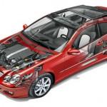 Mercedes-Benz_C_Sport_Coupe_podvozok
