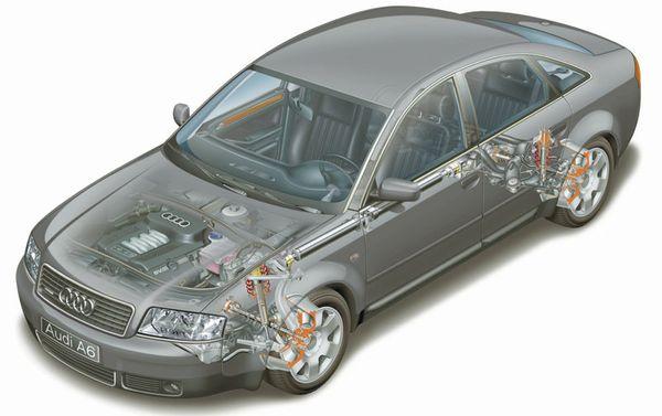Audi A6 C5 4b 1997 2005 Recenzia A Sk 250 Senosti Autorubik