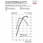 Audi_Q7_24