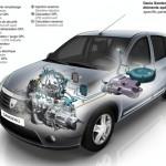 Dacia-Sandero-14-LPG