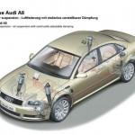 Audi_A8_pneumaticke