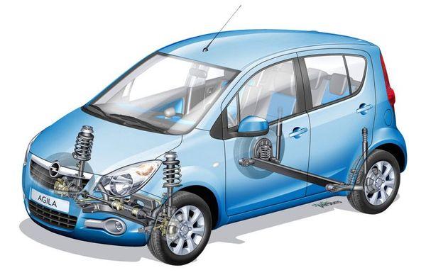 Opel_Agila_2008_podvozok