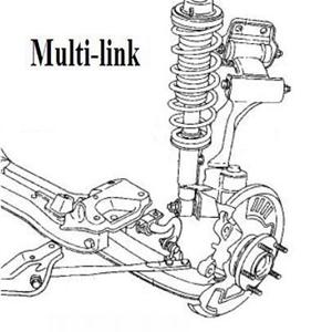 Multilink(1).jpg